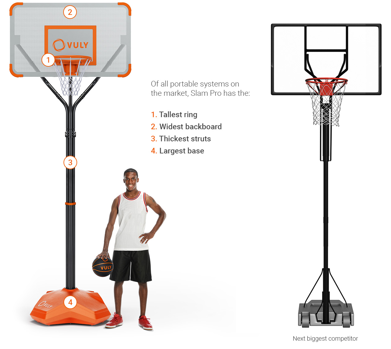 Raise or lower the basketball in seconds.