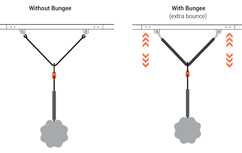 Bungee Rope attachment