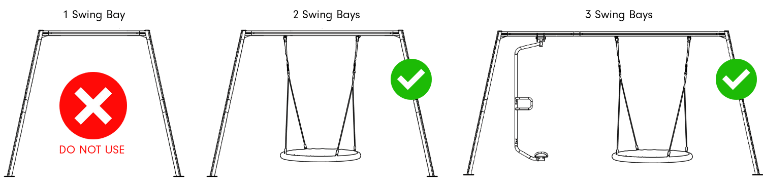 Ideal position for swing