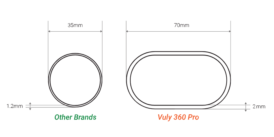 Frame Tube Thickness